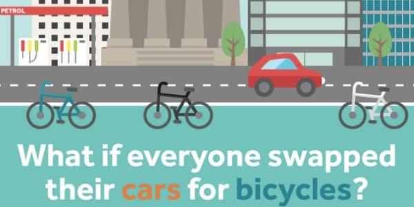 mundo sem carros
