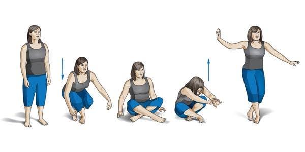 teste físico para calcular a expectativa de vida