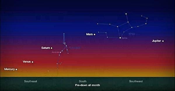 planetas-alinhados