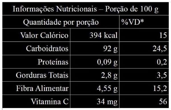 valores tabela