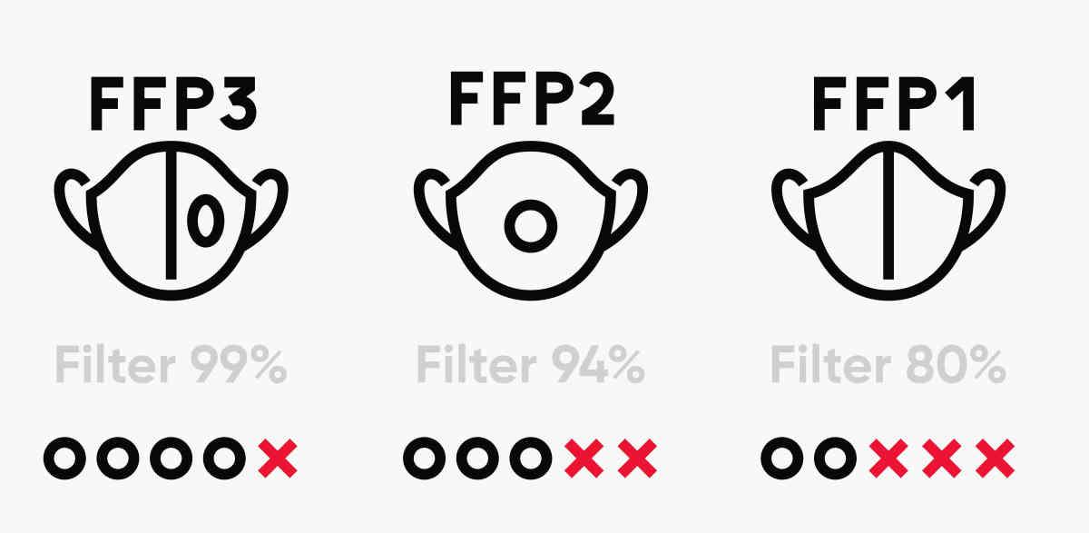 mascaras-ffp 2