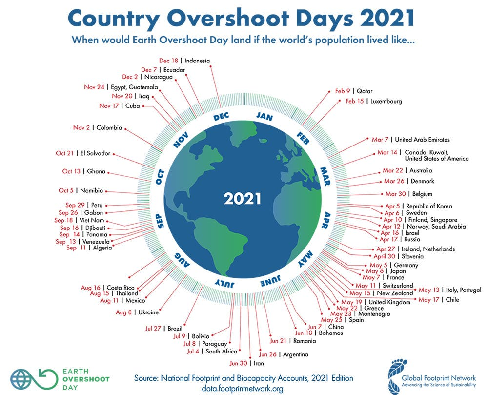 GFN-Country-Overshoot-Day-2020_v2